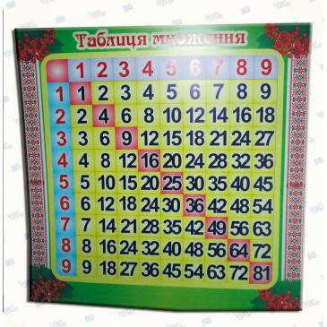 "Стенд таблица умножения ""Зеленый стенд"""