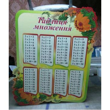 Стенд таблица умножения