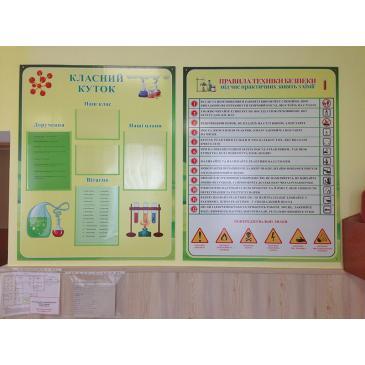Стенды для оформления кабинета химии