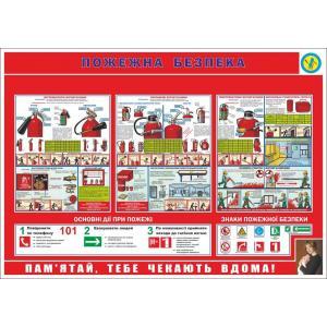 """Информационный стенд """"Пожарная безопасность"""""""