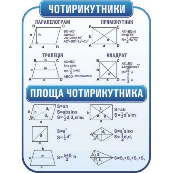 """Стенд по геометрии """"Четырехугольники"""""""