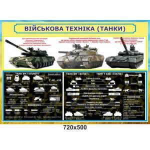 """Стенд """"Военная техника - танки"""""""