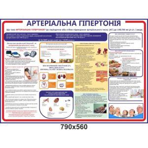"""Информационный стенд """"Артериальная гипертония"""""""