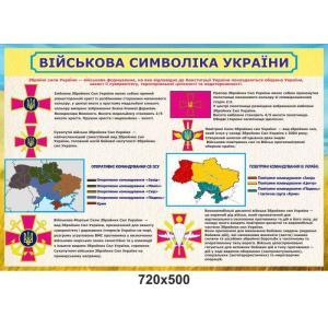 """Стенд """"Военная символика Украины"""""""