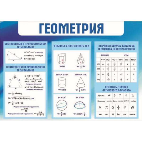 """Стенд по геометрии """"СИНИЙ"""""""
