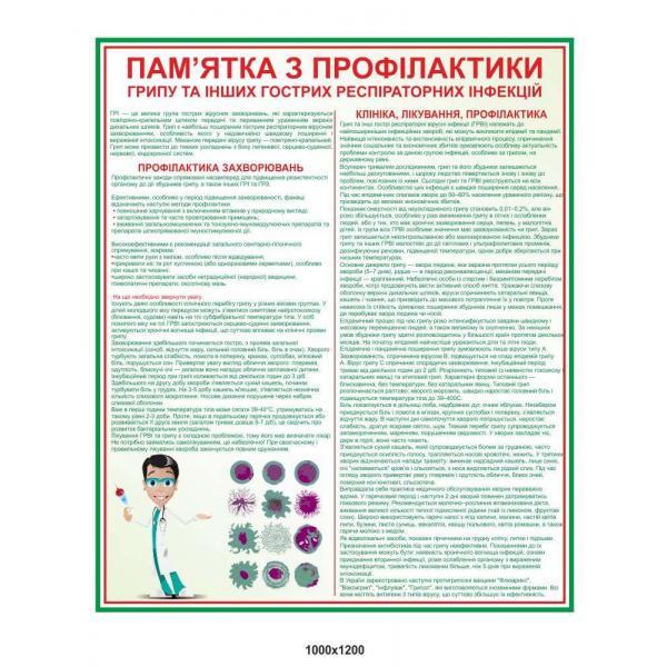 """Информационный стенд """"Памятка по профилактике ОРЗ"""""""