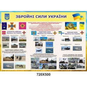 """Стенд """"Вооруженные Силы Украины"""""""