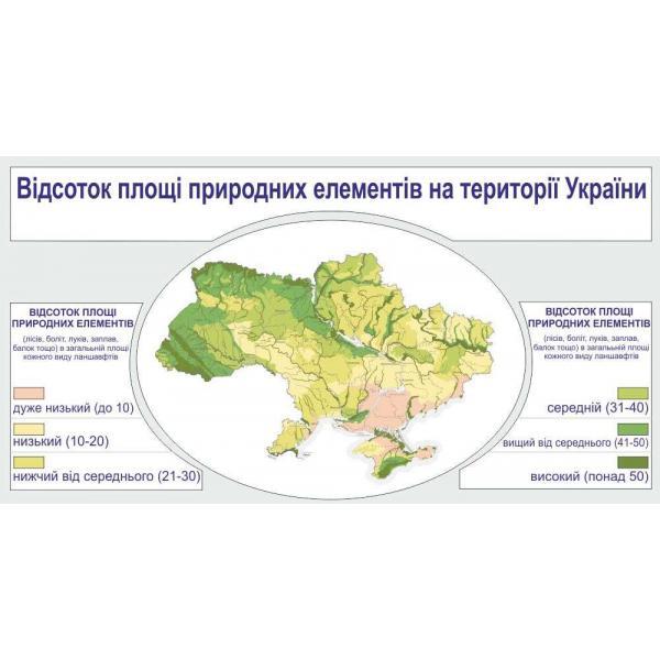 """Стенд для географии """"ПРИРОДНЫЕ Украины Элементы"""""""