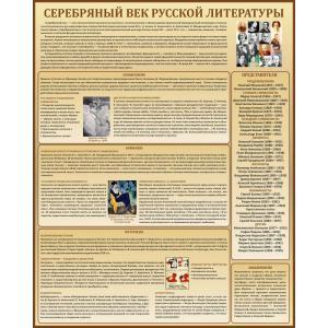 Серебряный век литературы - Лермонтов М.Ю.