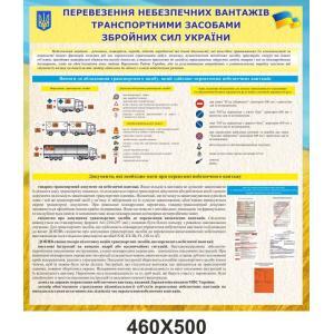 """Стенд """"Перевозка опасных грузов транспортными средствами Вооруженных Сил Украины"""""""