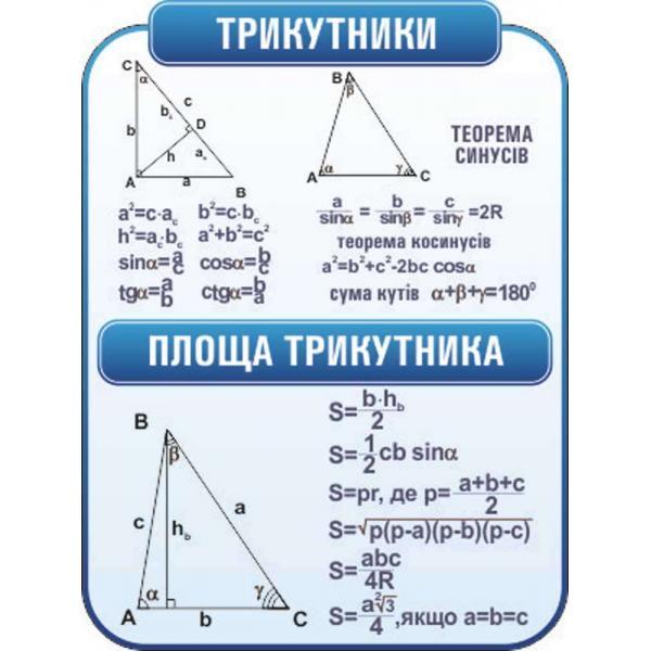"Стенд по геометрии ""Треугольники"""
