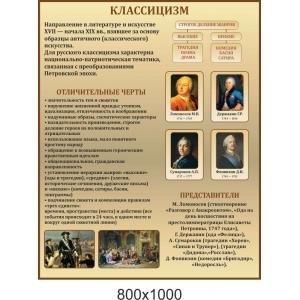 Литература XVIII века - эпоха классицизма  в русской литературе