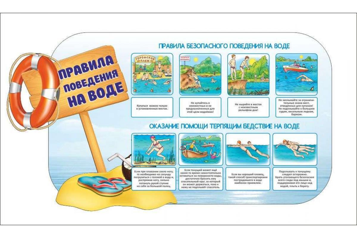 Правила поведения на пляже для детей с картинками