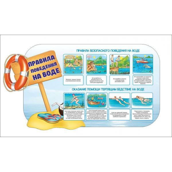 """СТЕНД по правилам безопасности поведения на воде """"Пляж"""""""