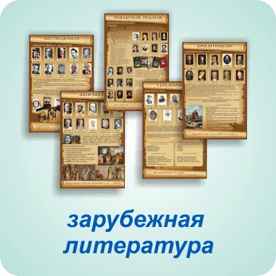 Стенды по зарубежной литературе Одесса