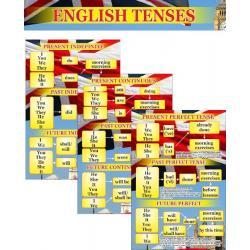 """Комплект """"Времена"""" для кабинета английского языка"""