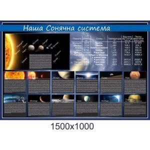 """Стенд по астрономии """"Солнечная система"""""""
