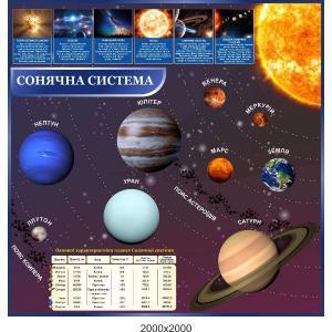 """Стенд """"Солнечная система"""""""