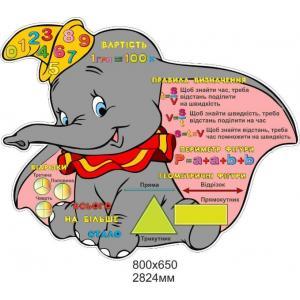 """Стенд з математики для початкової школи """"Слоненя"""""""