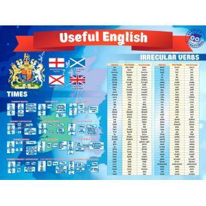 """Плакат """"Учимся самостоятельно"""" английский язык"""