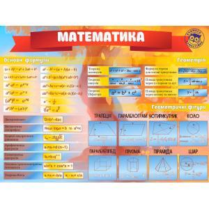 """Плакат """"Учимся самостоятельно"""" математика"""