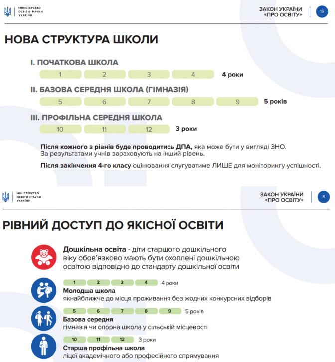 первоклассники 2018